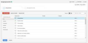 online marketing Google Analytics GA webanalyse actieve gebruikers