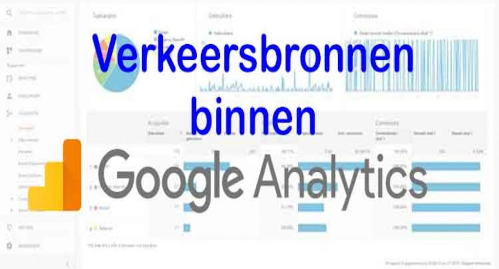 online marketing Google Analytics GA webanalyse web analytics Alle Verkeer