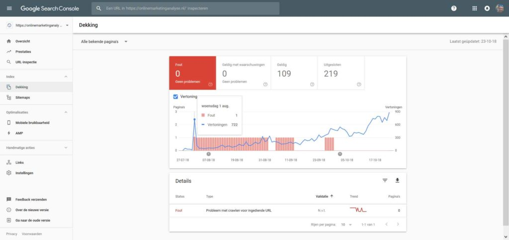 online marketing Google Search Console GSC index dekking statusrapport