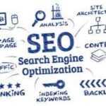 Wat zijn Organische zoekresultaten? En hoe werkt het?