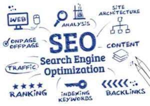 online marketing SEO search engine optimalization organische zoekresultaten zoekmachine optimalisatie