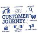 Customer Journey. De fasen van de online klantreis!